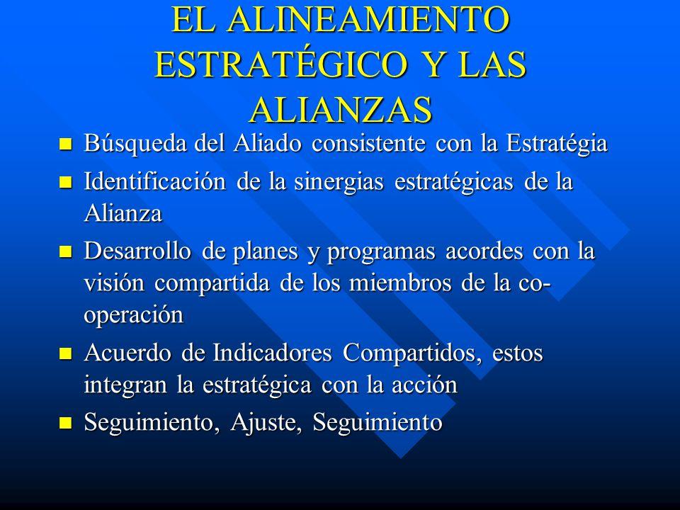EL ALINEAMIENTO ESTRATÉGICO Y LAS ALIANZAS