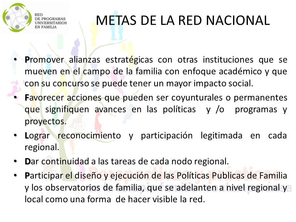 METAS DE LA RED NACIONAL