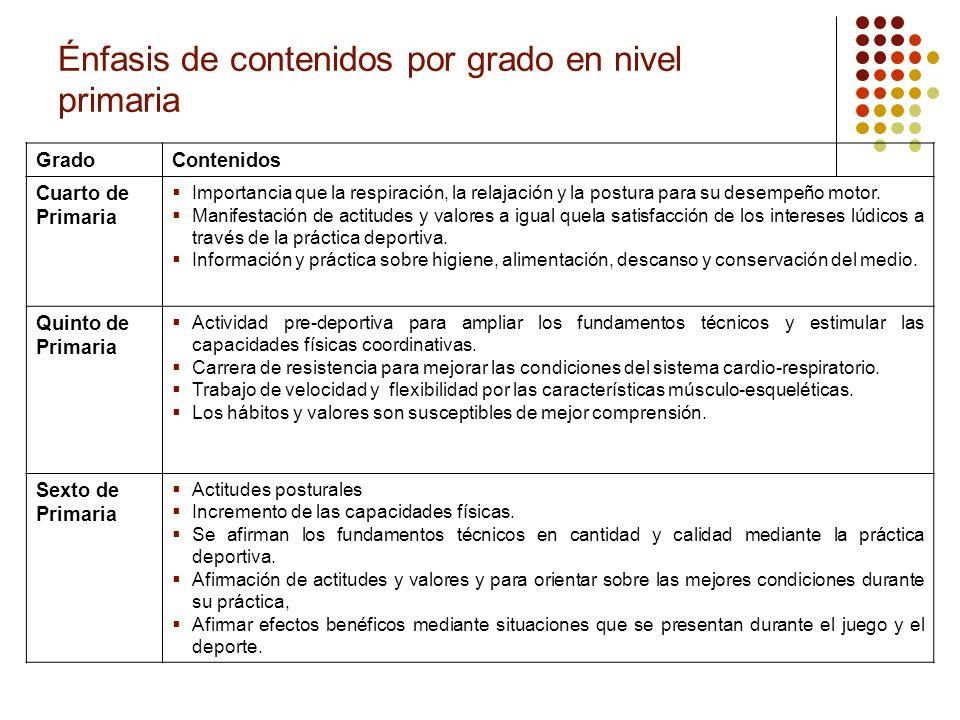 Énfasis de contenidos por grado en nivel primaria