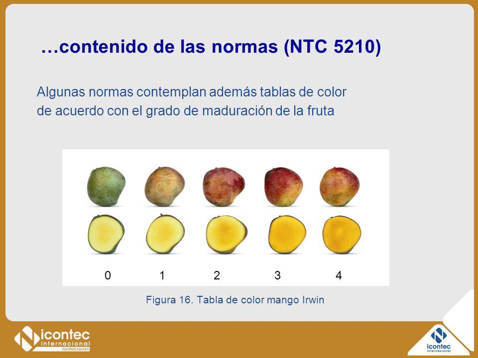 …contenido de las normas (NTC 5210)