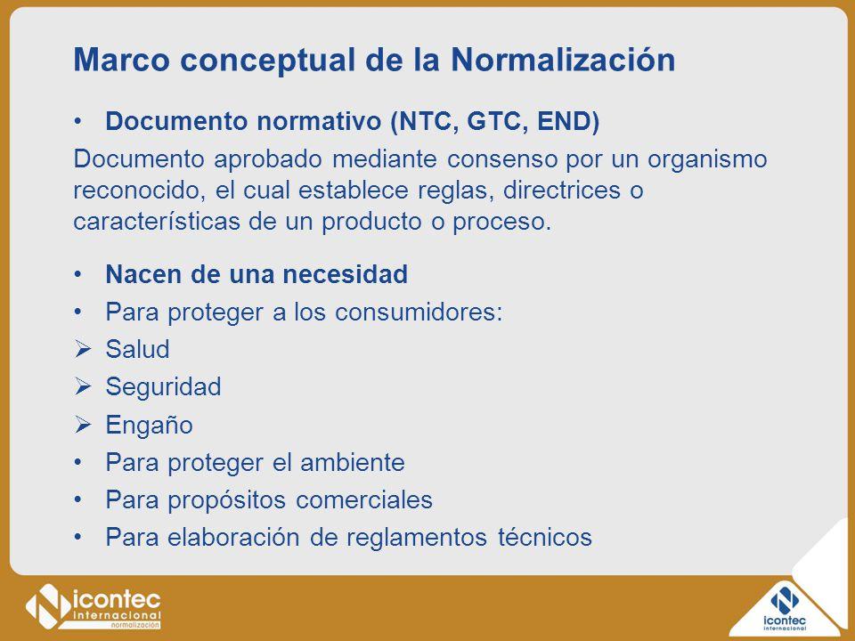 Marco conceptual de la Normalización