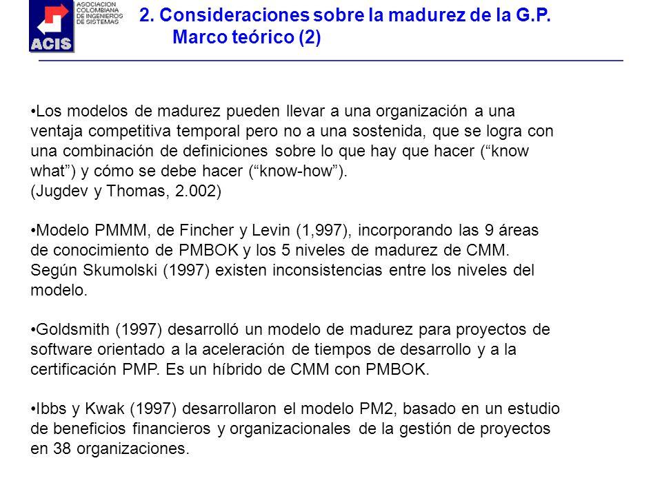 2. Consideraciones sobre la madurez de la G.P. Marco teórico (2)