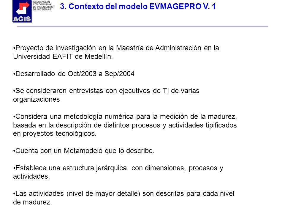 3. Contexto del modelo EVMAGEPRO V. 1