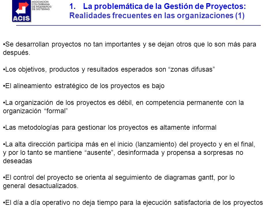 La problemática de la Gestión de Proyectos: