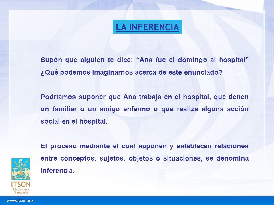 LA INFERENCIA Supón que alguien te dice: Ana fue el domingo al hospital ¿Qué podemos imaginarnos acerca de este enunciado