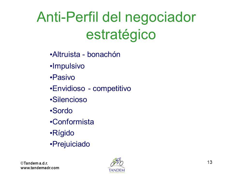 Anti-Perfil del negociador estratégico