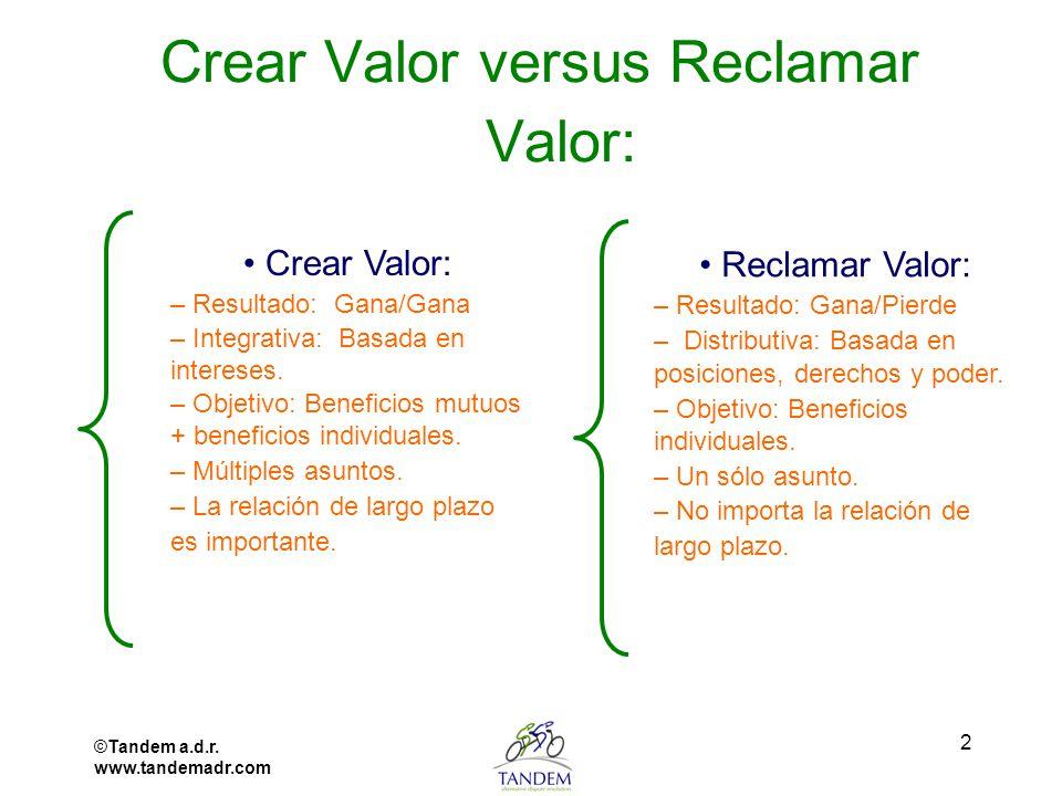 Crear Valor versus Reclamar Valor: