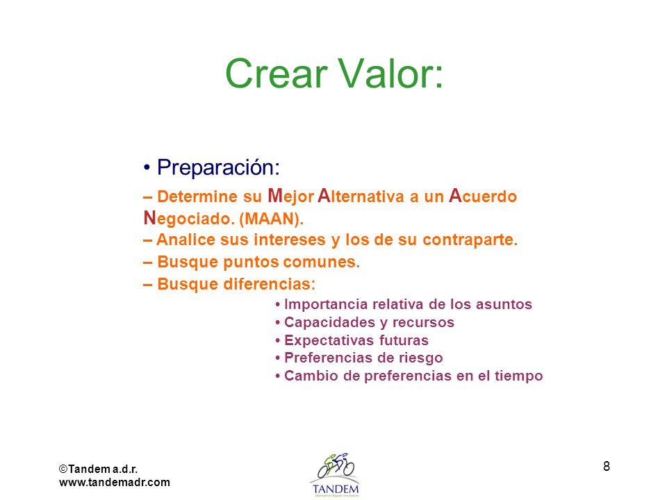 Crear Valor: • Preparación: