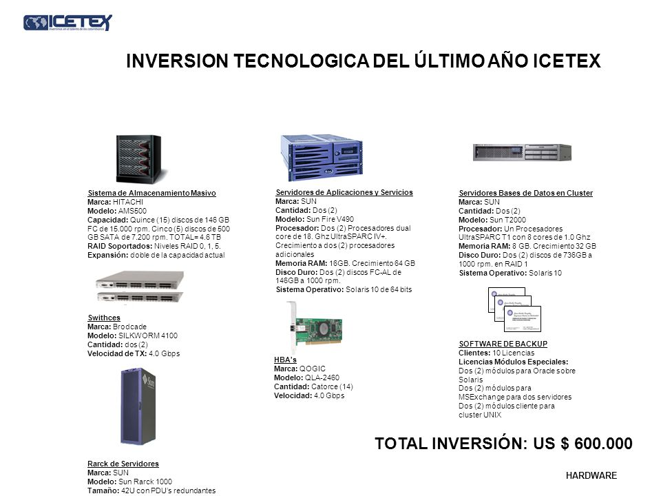 INVERSION TECNOLOGICA DEL ÚLTIMO AÑO ICETEX
