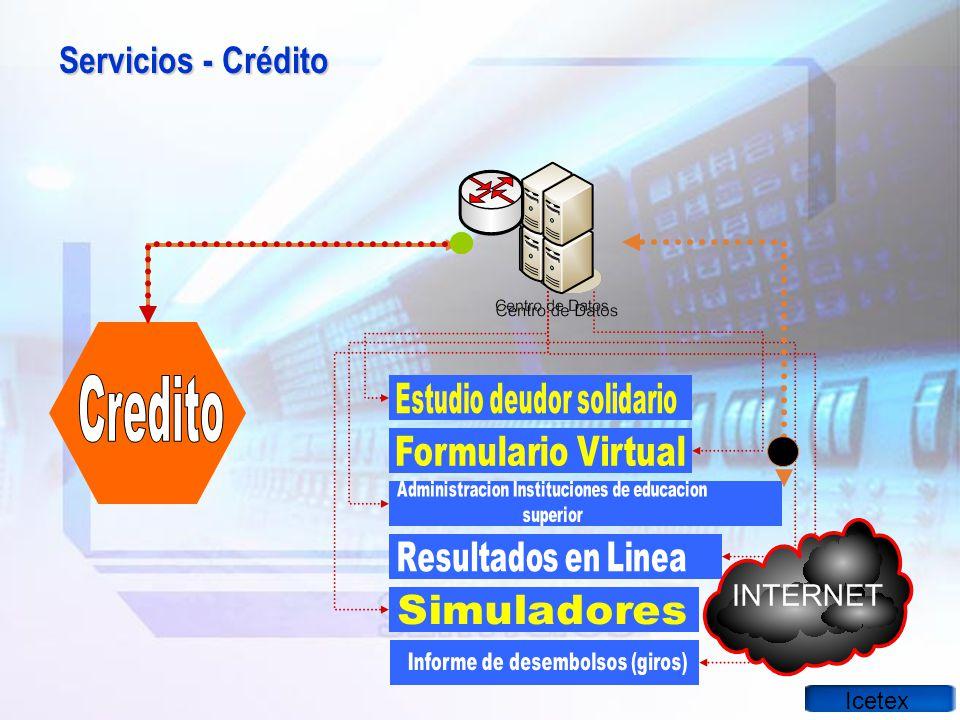 Credito Servicios - Crédito Icetex Formulario Virtual