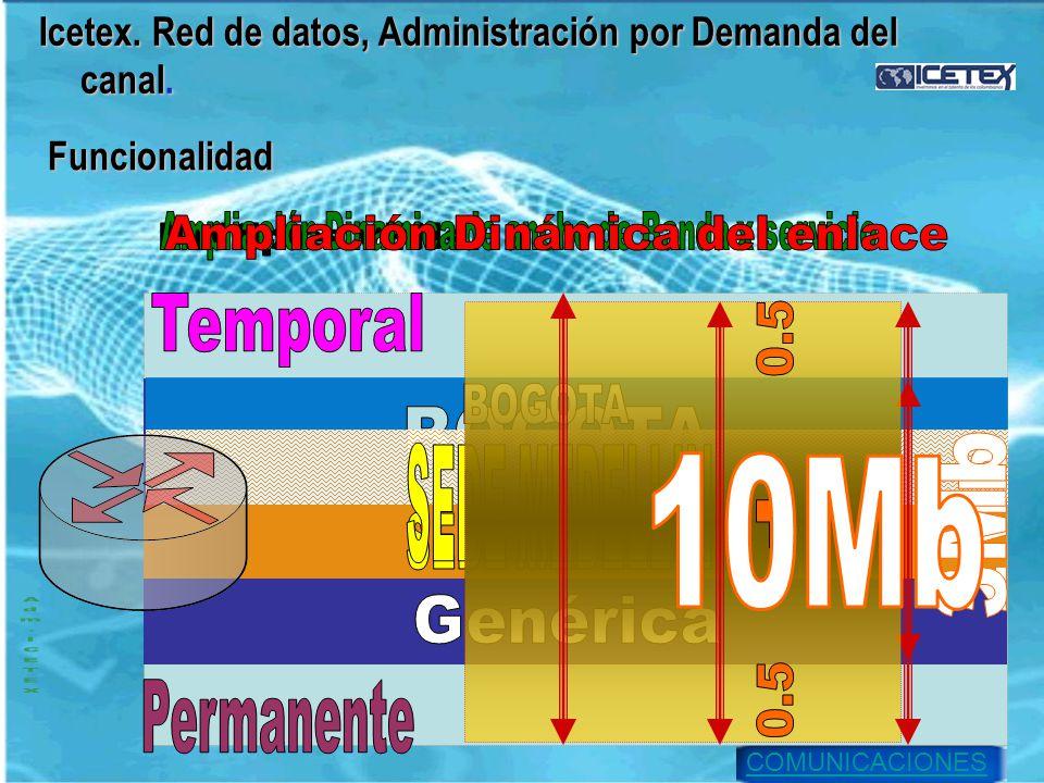 Temporal 0.5 BOGOTA SEDE MEDELLIN 10Mb 3Mb + 0.5 Permanente