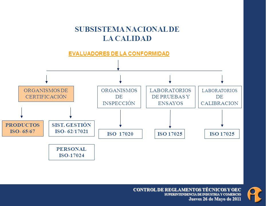 SUBSISTEMA NACIONAL DE EVALUADORES DE LA CONFORMIDAD