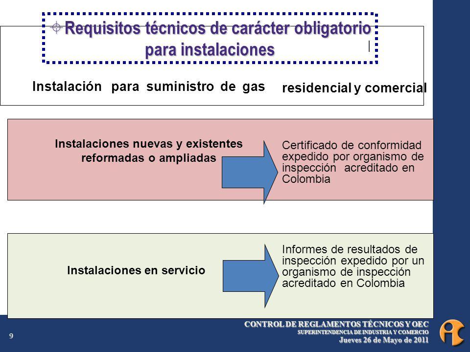 Requisitos técnicos de carácter obligatorio para instalaciones