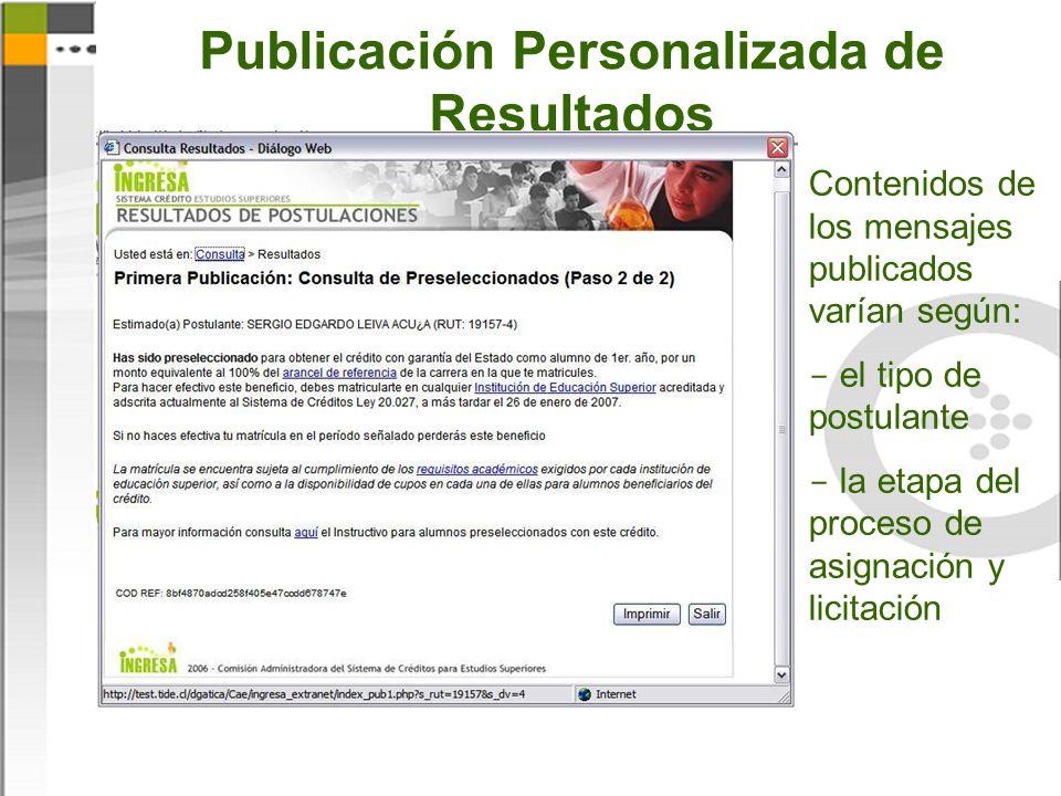 Publicación Personalizada de Resultados