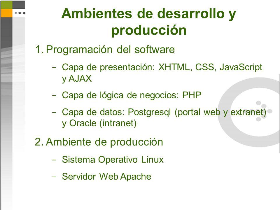Ambientes de desarrollo y producción