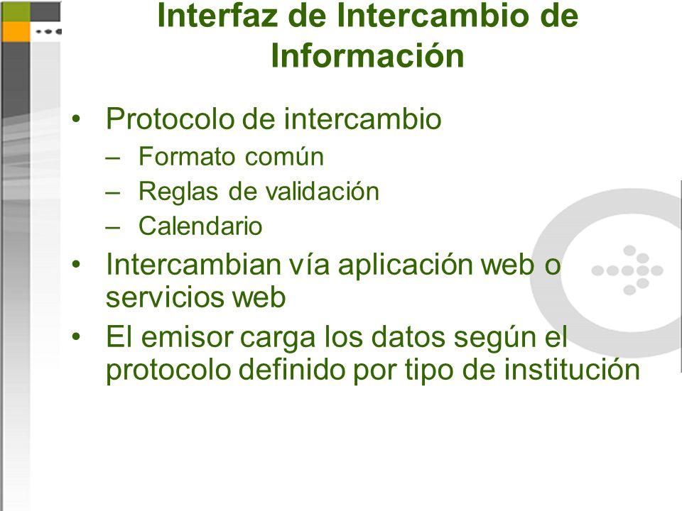 Interfaz de Intercambio de Información