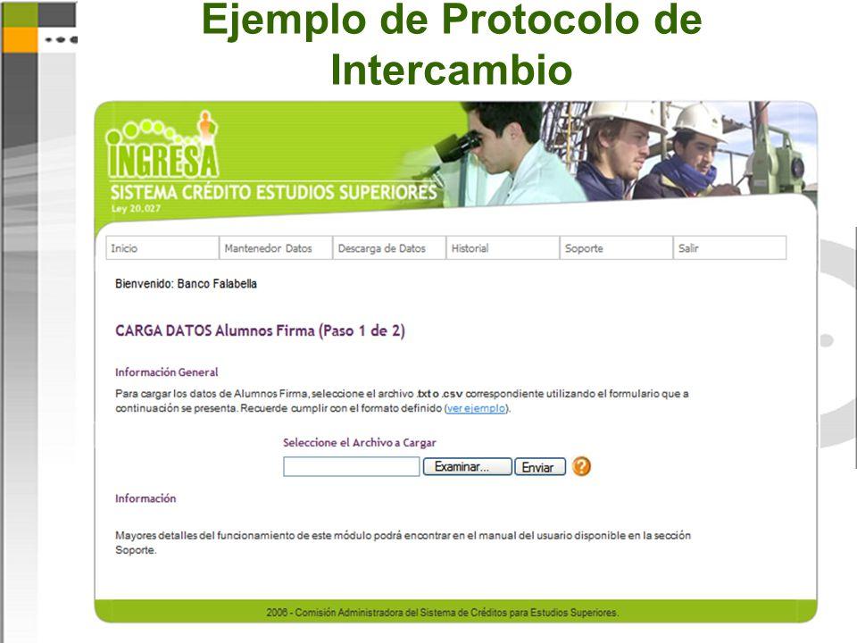 Ejemplo de Protocolo de Intercambio