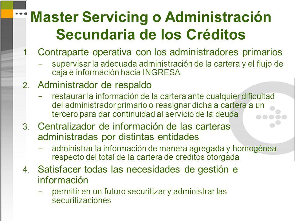 Master Servicing o Administración Secundaria de los Créditos