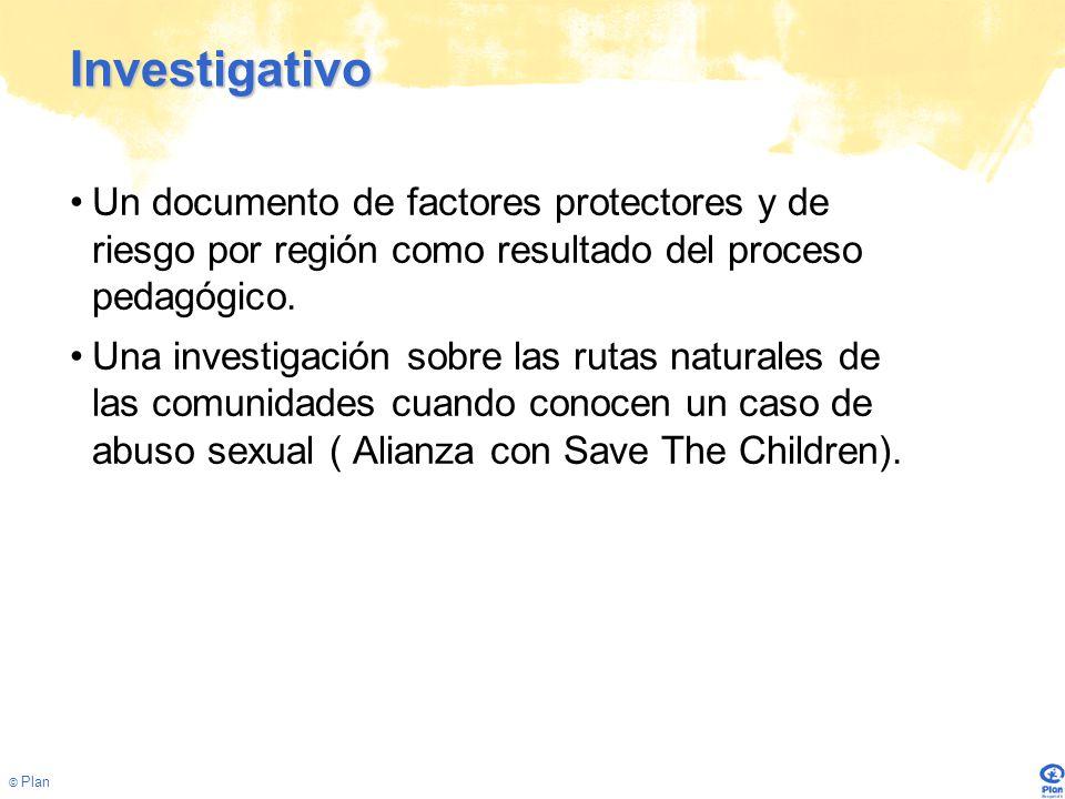Investigativo Un documento de factores protectores y de riesgo por región como resultado del proceso pedagógico.