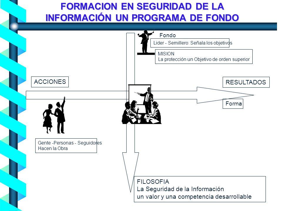 FORMACION EN SEGURIDAD DE LA INFORMACIÓN UN PROGRAMA DE FONDO