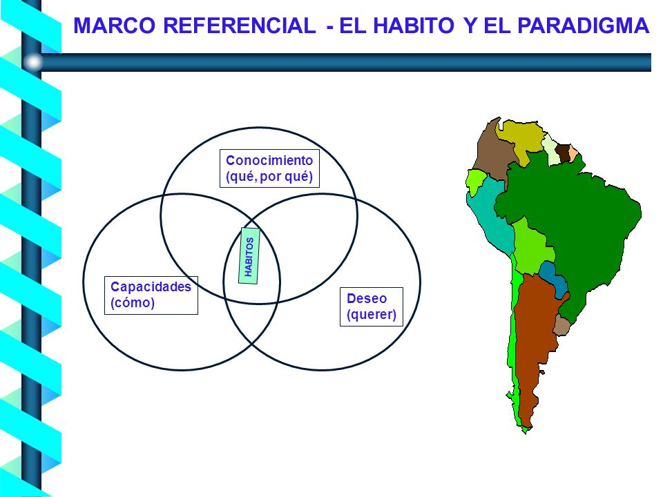 MARCO REFERENCIAL - EL HABITO Y EL PARADIGMA