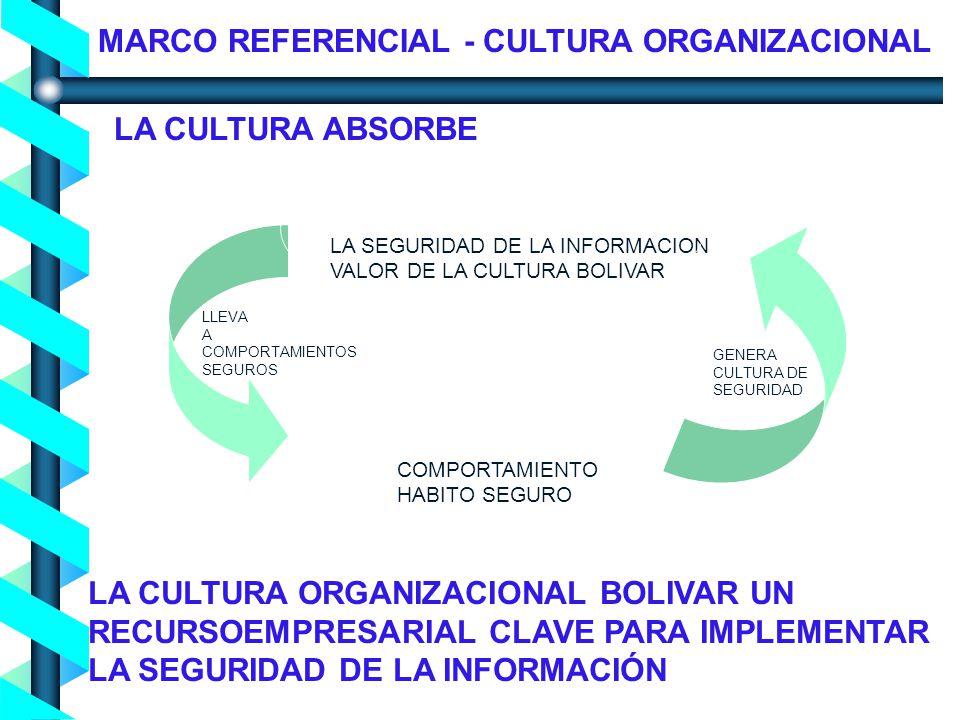 MARCO REFERENCIAL - CULTURA ORGANIZACIONAL