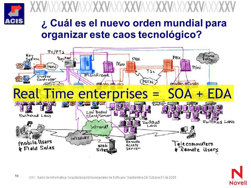 ¿ Cuál es el nuevo orden mundial para organizar este caos tecnológico