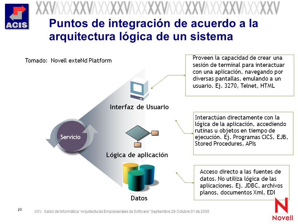 Puntos de integración de acuerdo a la arquitectura lógica de un sistema