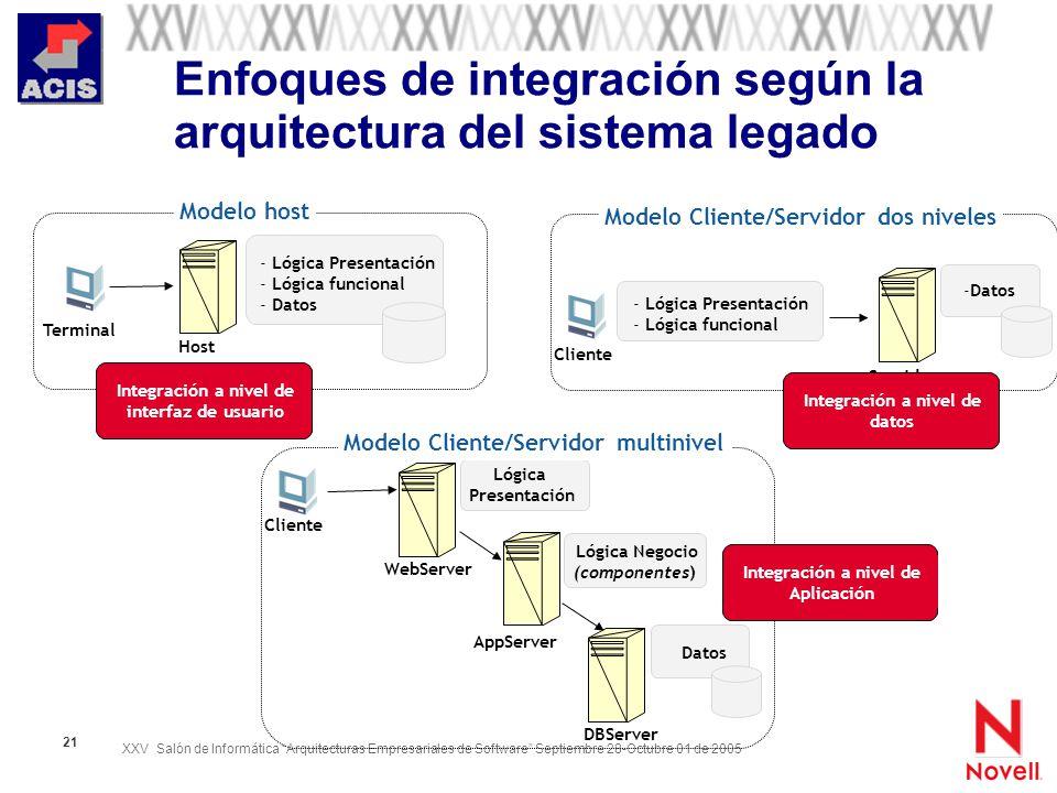 Enfoques de integración según la arquitectura del sistema legado