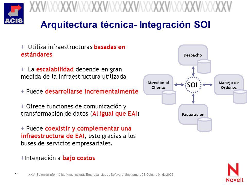 Arquitectura técnica- Integración SOI