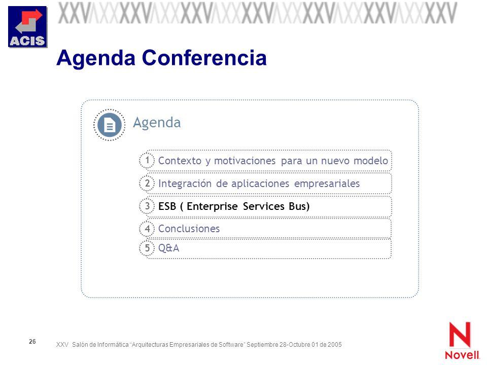 Agenda Conferencia Agenda Contexto y motivaciones para un nuevo modelo