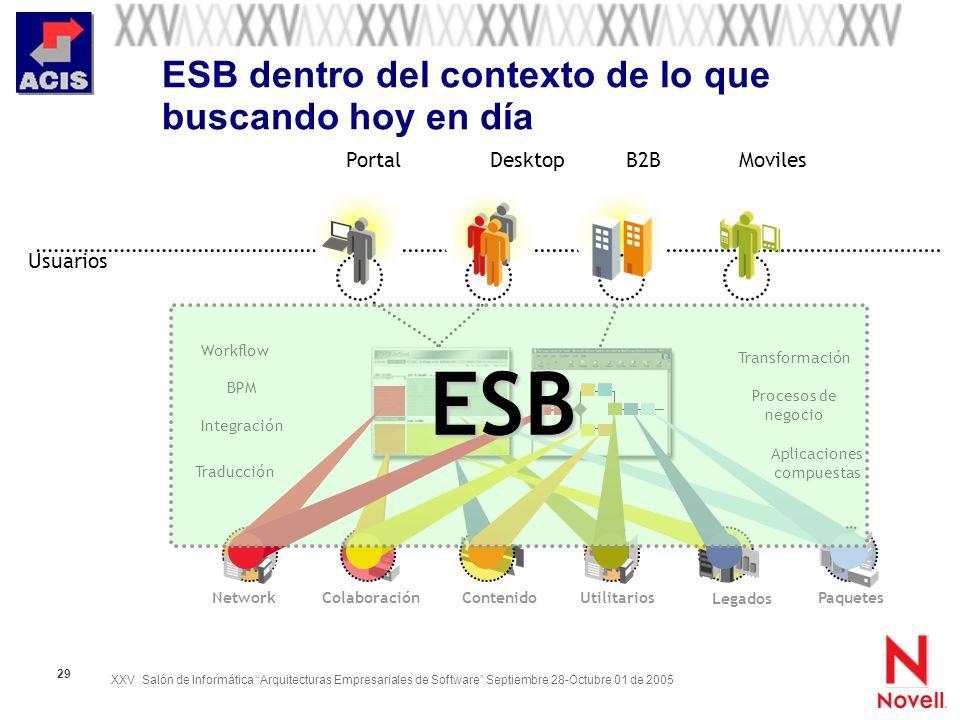 ESB dentro del contexto de lo que buscando hoy en día