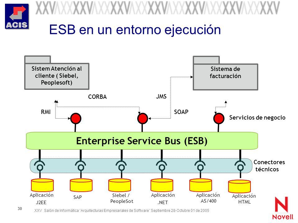 ESB en un entorno ejecución