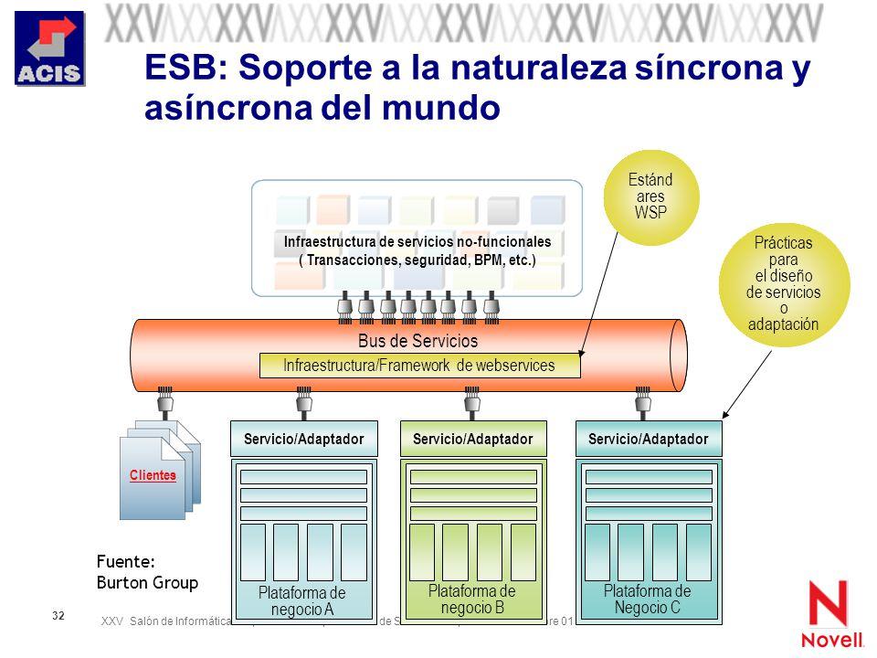 ESB: Soporte a la naturaleza síncrona y asíncrona del mundo