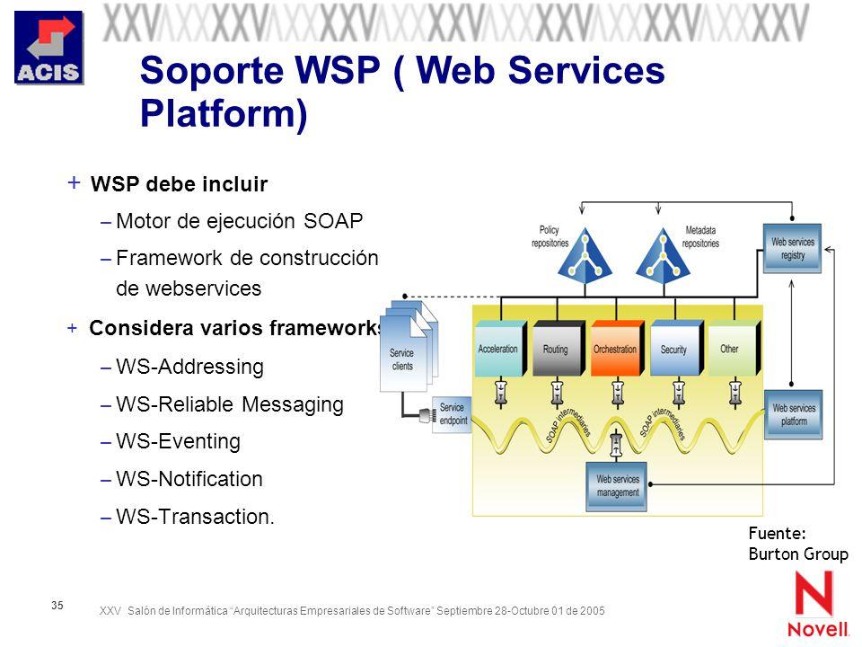 Soporte WSP ( Web Services Platform)