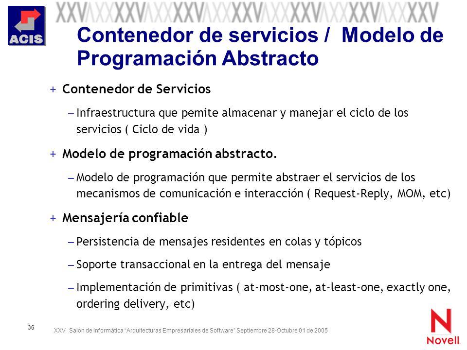 Contenedor de servicios / Modelo de Programación Abstracto