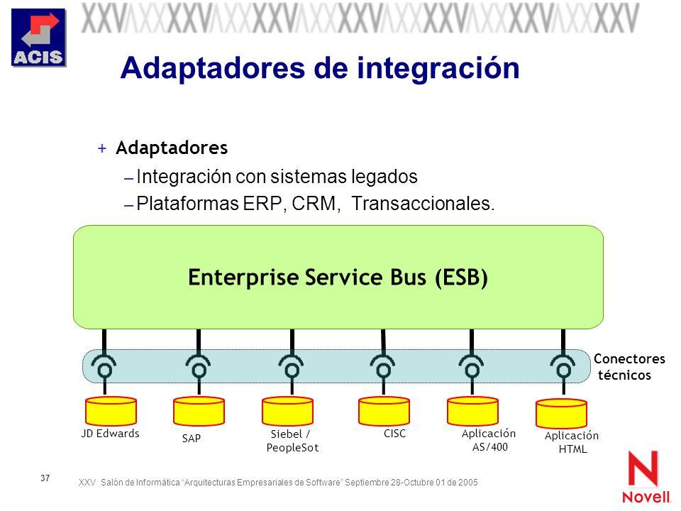 Adaptadores de integración