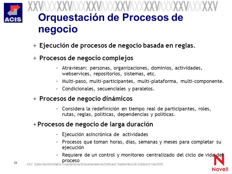 Orquestación de Procesos de negocio