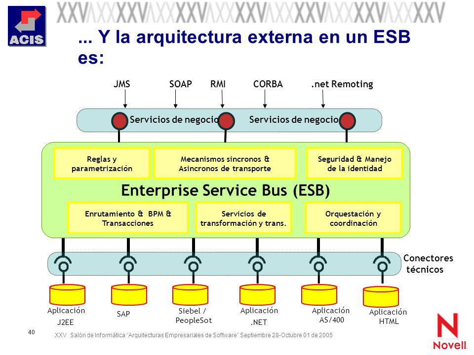 ... Y la arquitectura externa en un ESB es: