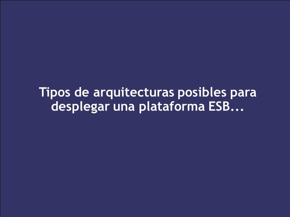 Tipos de arquitecturas posibles para desplegar una plataforma ESB...