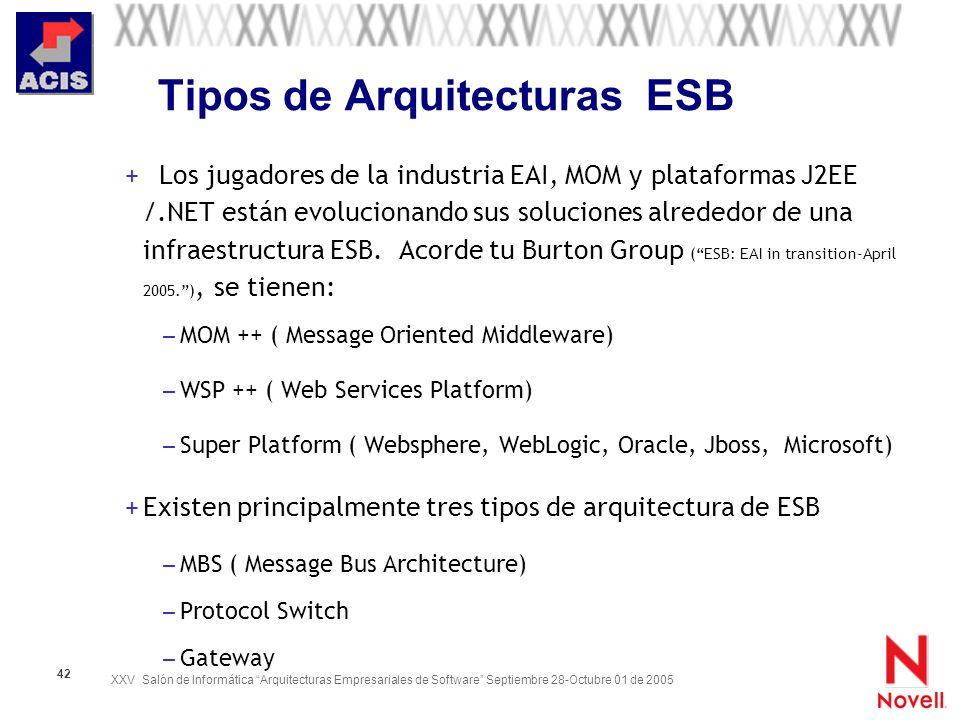 Tipos de Arquitecturas ESB
