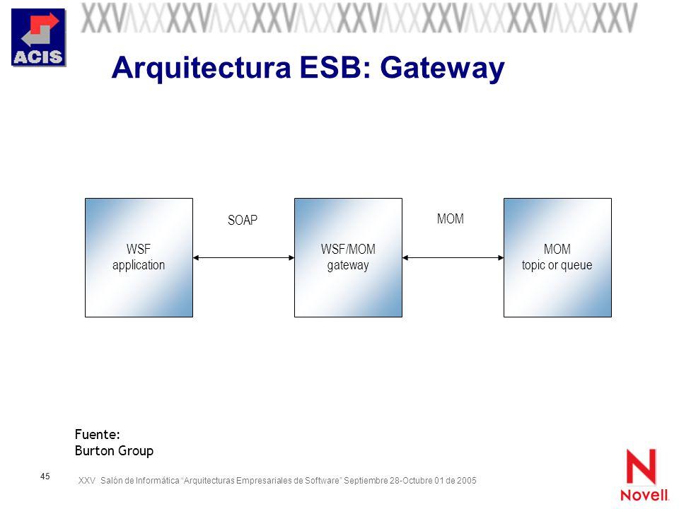 Arquitectura ESB: Gateway