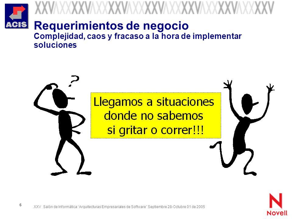 Requerimientos de negocio Complejidad, caos y fracaso a la hora de implementar soluciones