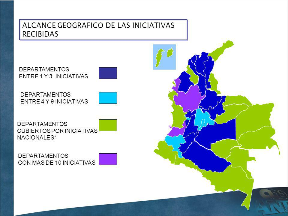 ALCANCE GEOGRAFICO DE LAS INICIATIVAS RECIBIDAS