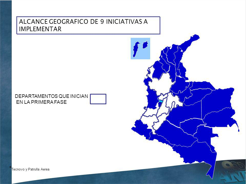 ALCANCE GEOGRAFICO DE 9 INICIATIVAS A IMPLEMENTAR