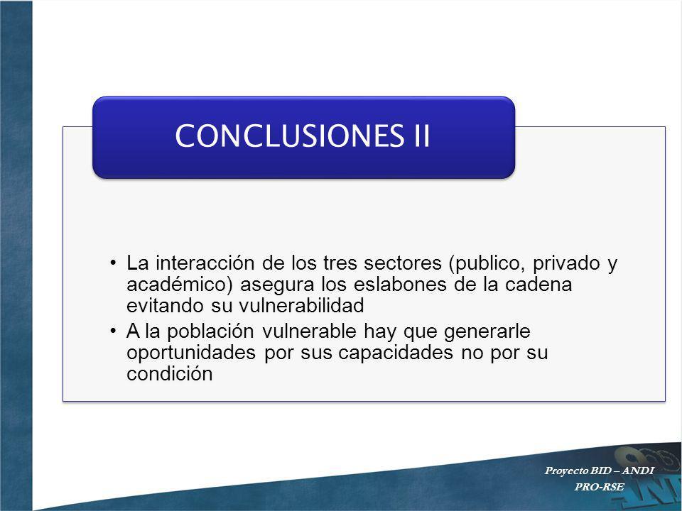 CONCLUSIONES II La interacción de los tres sectores (publico, privado y académico) asegura los eslabones de la cadena evitando su vulnerabilidad.