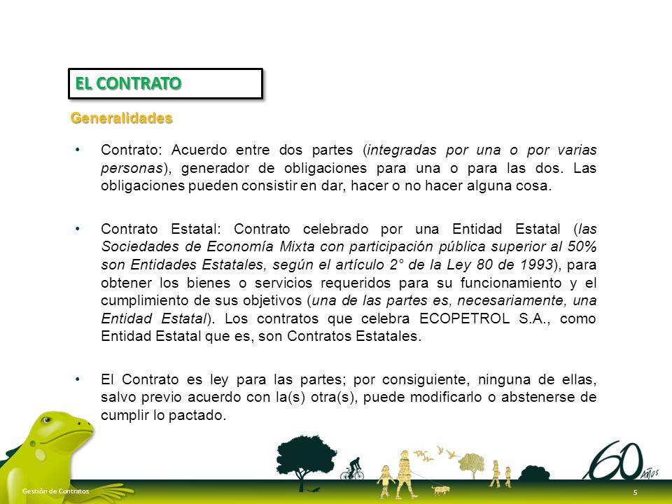 EL CONTRATO Generalidades