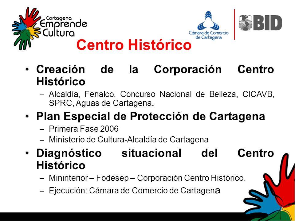 Centro Histórico Creación de la Corporación Centro Histórico