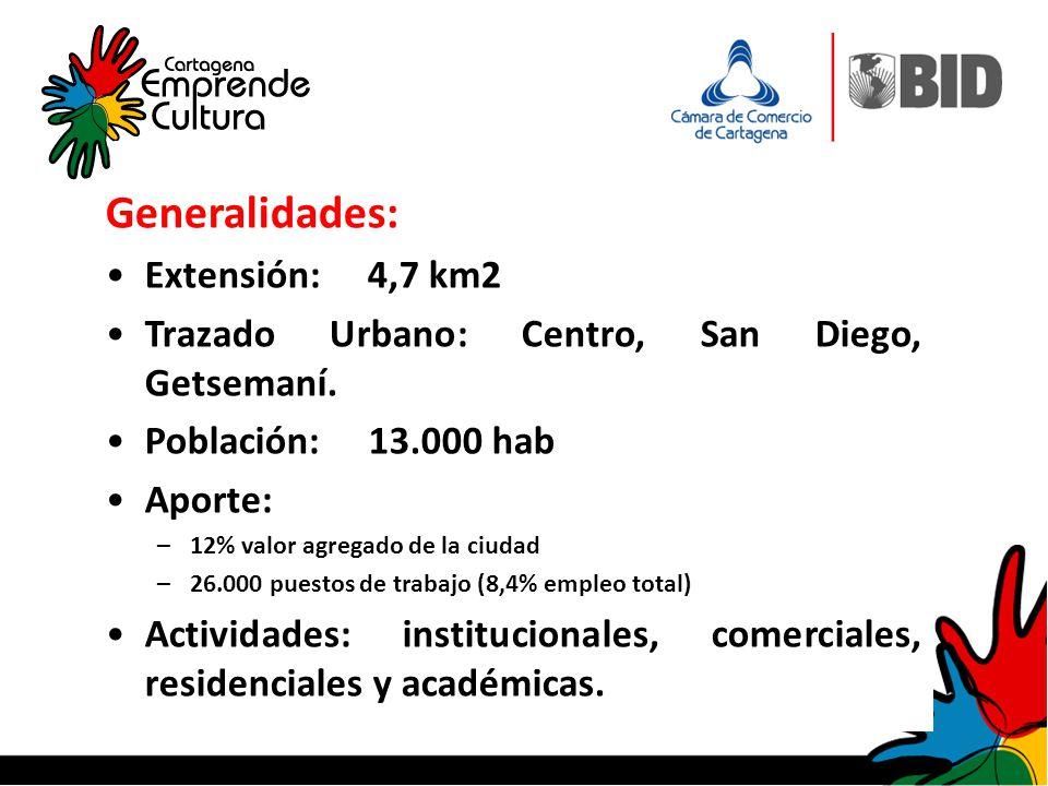 Generalidades: Extensión: 4,7 km2