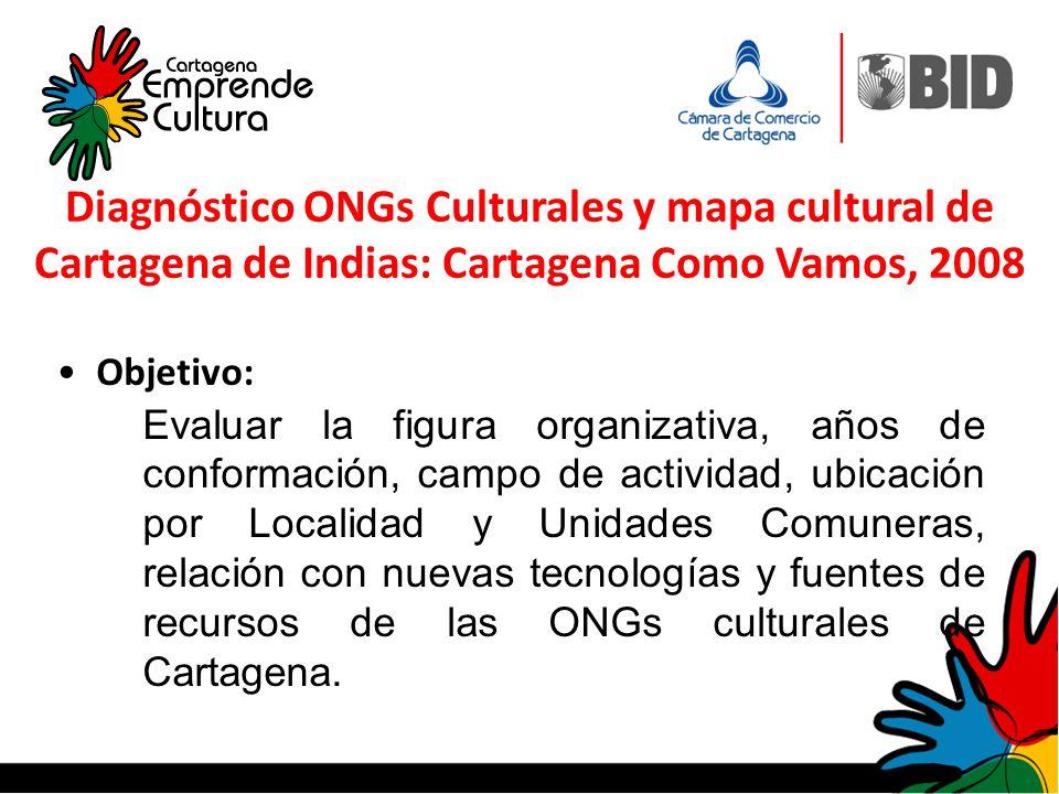 Diagnóstico ONGs Culturales y mapa cultural de Cartagena de Indias: Cartagena Como Vamos, 2008